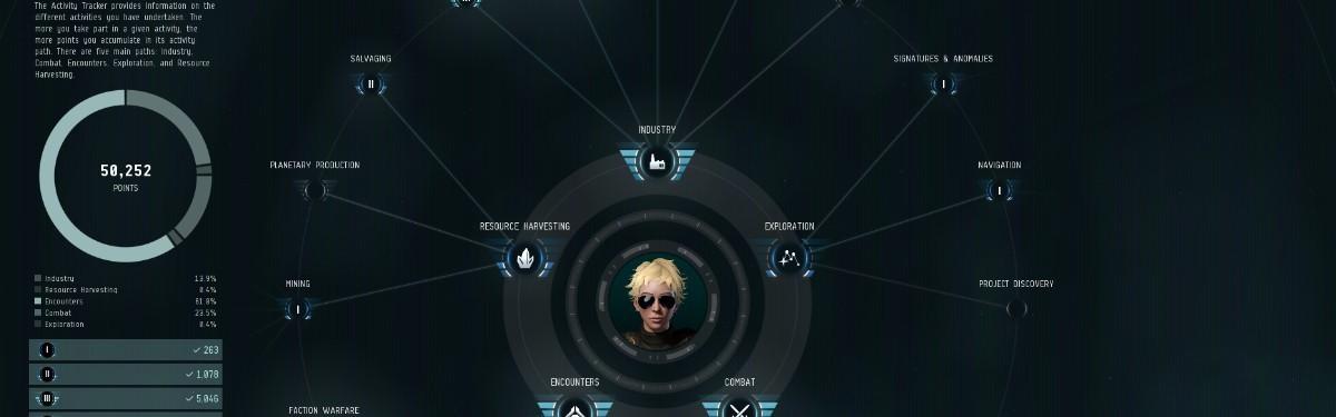 EVE Online - Что такое трекер активности и зачем он нужен