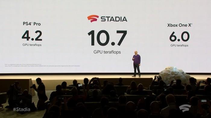 Google анонсировала стриминговый сервис Stadia: он дает возможность запускать игры через Chrome