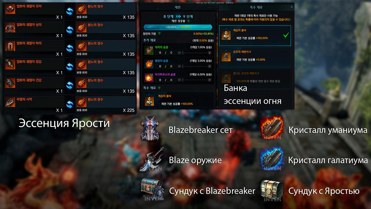 Lost Ark - Превью грядущего контента русскоязычной версии