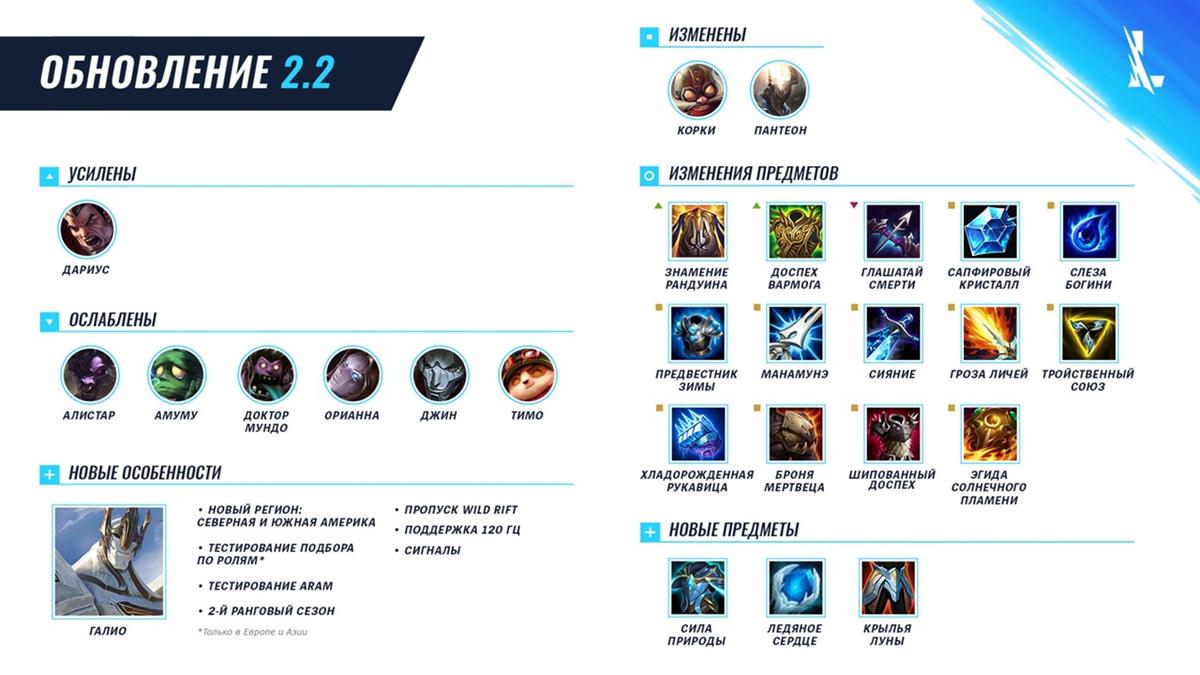 League of Legends Wild Rift - Система подбора по ролям и другие нововведения обновлении 2.2
