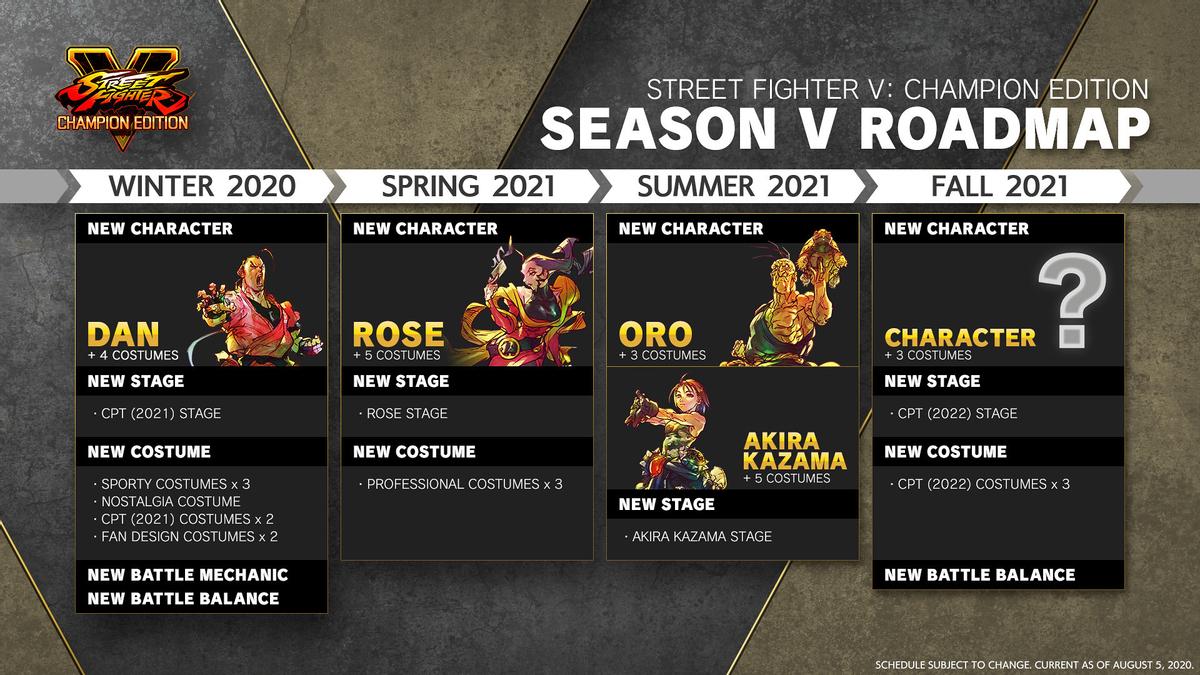 Street Fighter V - Планы разработчиков на пятый сезон