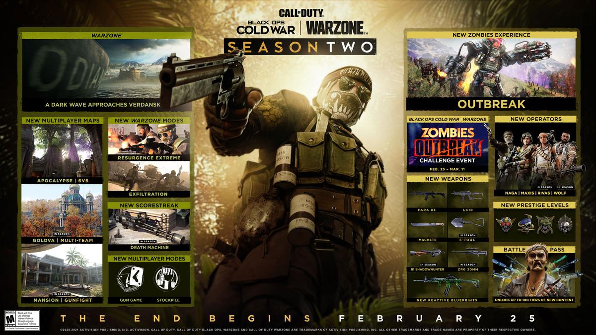 Call of Duty Black Ops Cold War - Подробности о втором сезоне. Зомби в открытом мире