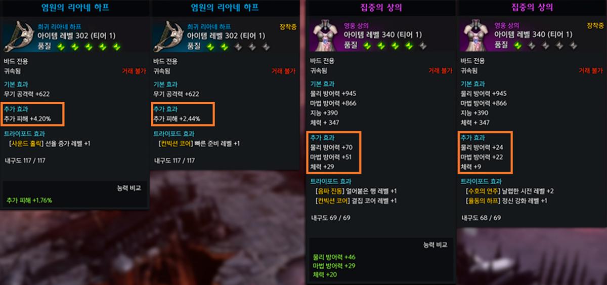 Lost Ark - Увеличение уровня, переработка гравировок, новые руны, новые карты и многое другое