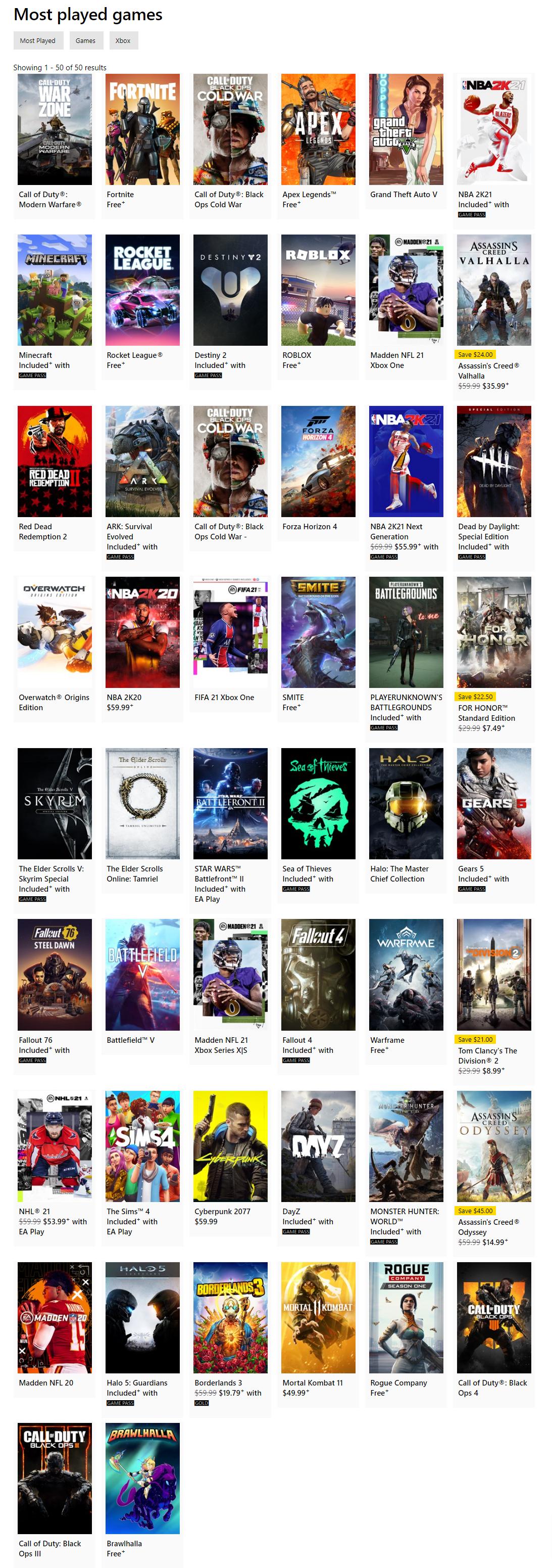Во что играют на Xbox  Чарты США, Британии и Японии