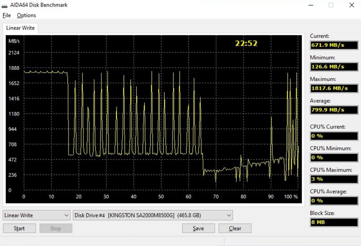[Обзор] Kingston A2000 500 ГБ — SSD формата M.2 по доступной цене