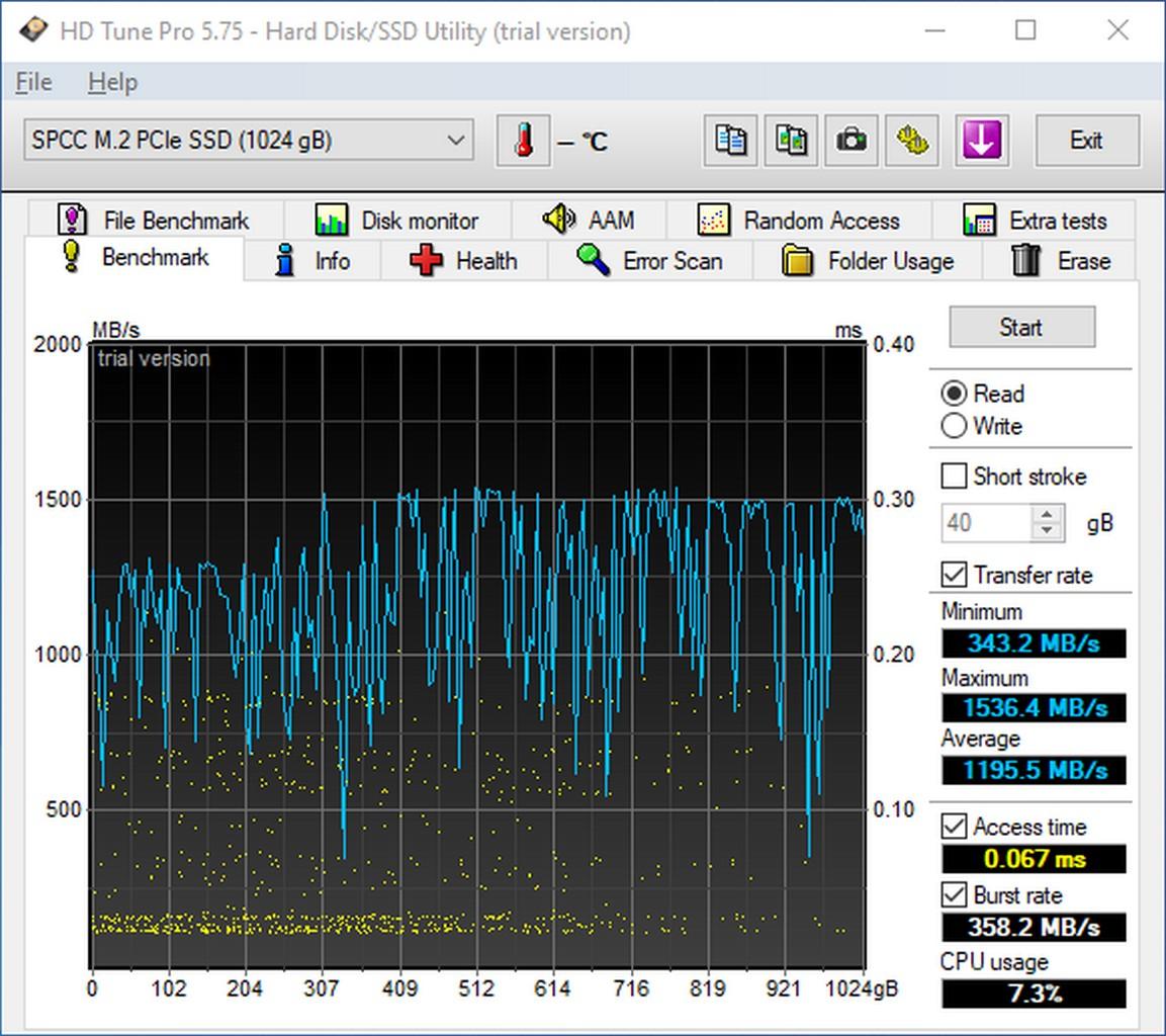 [Обзор] Silicon Power P34A80 1Tб — самый доступный NVMe SSD