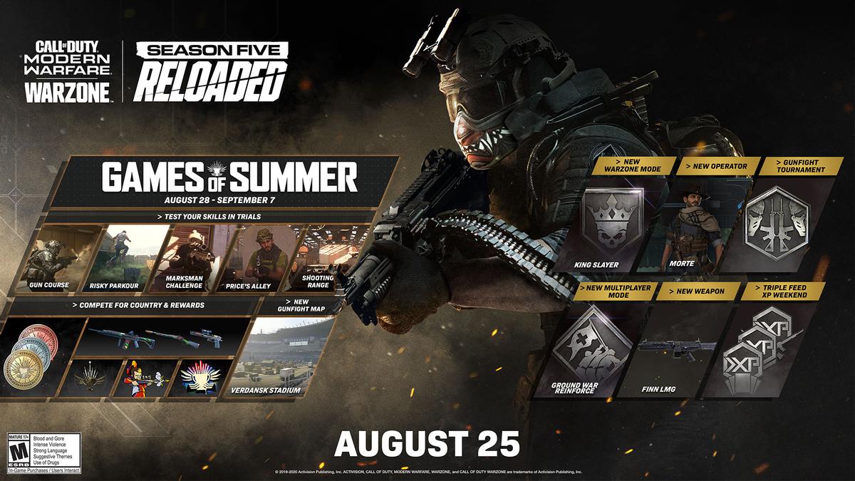 Call of Duty Modern Warfare - Грядут Летние игры