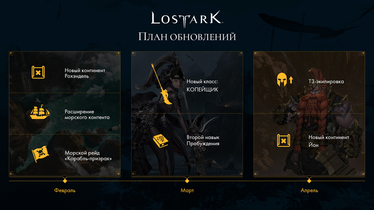 V08oO5385v - Lost Ark - План обновлений на три ближайших месяца