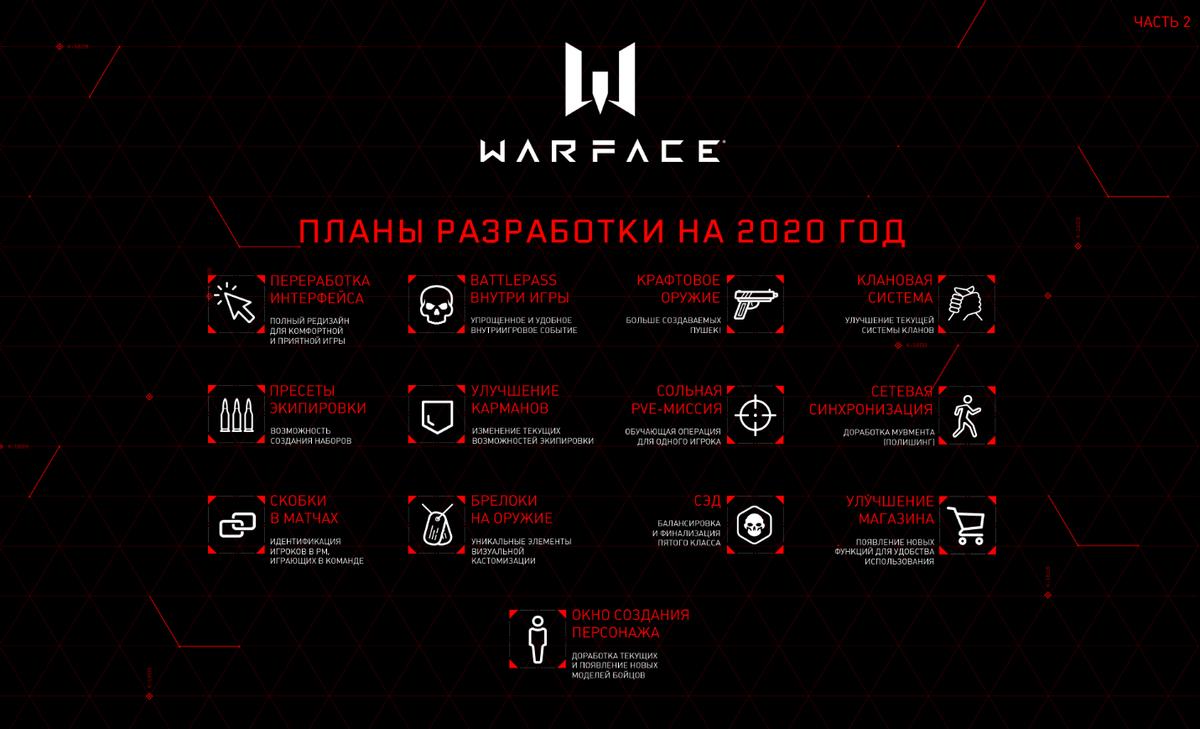 Warface - Планы по развитию игры на 2020 год