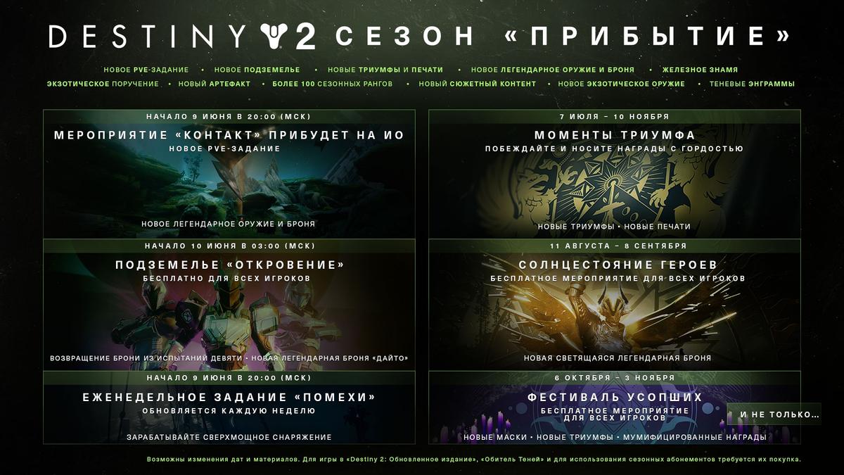 Destiny 2 - Очередная часть квеста на эвакуацию и новый экзотический пистолет