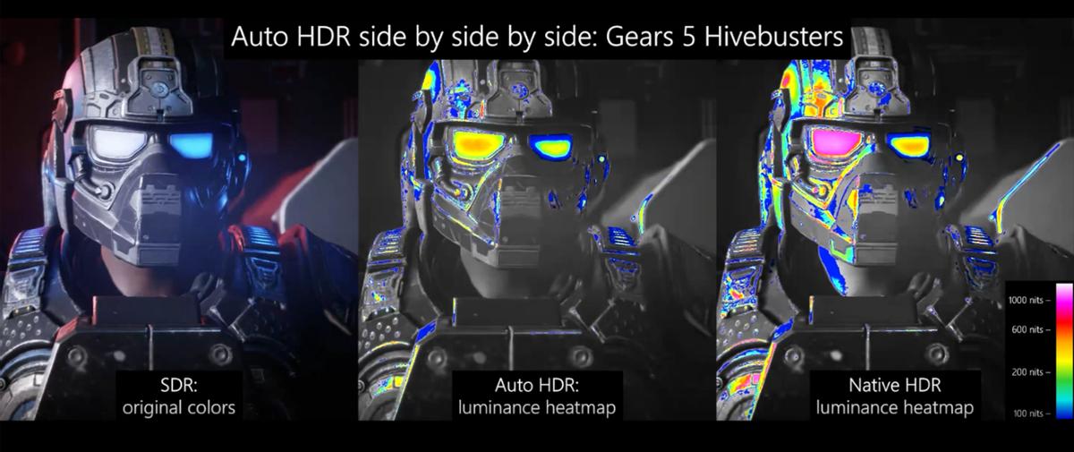 Windows получит Auto HDR. Версия для разработчиков уже доступна