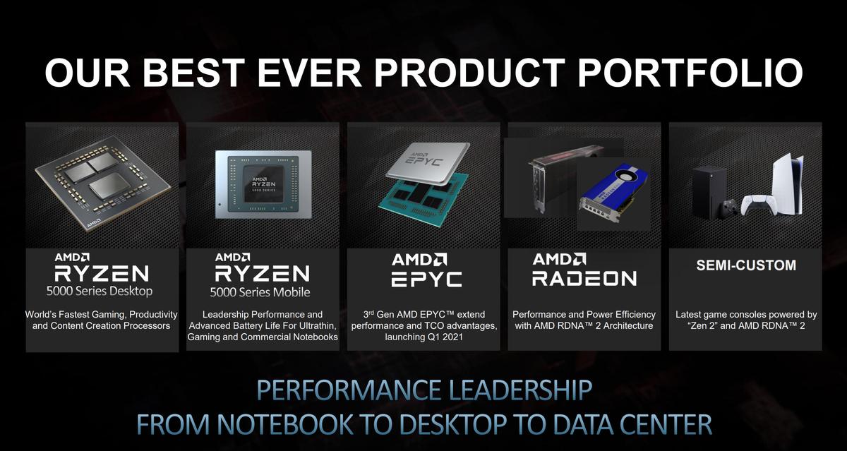 Поставки процессоров AMD нормализуются уже в этом квартале