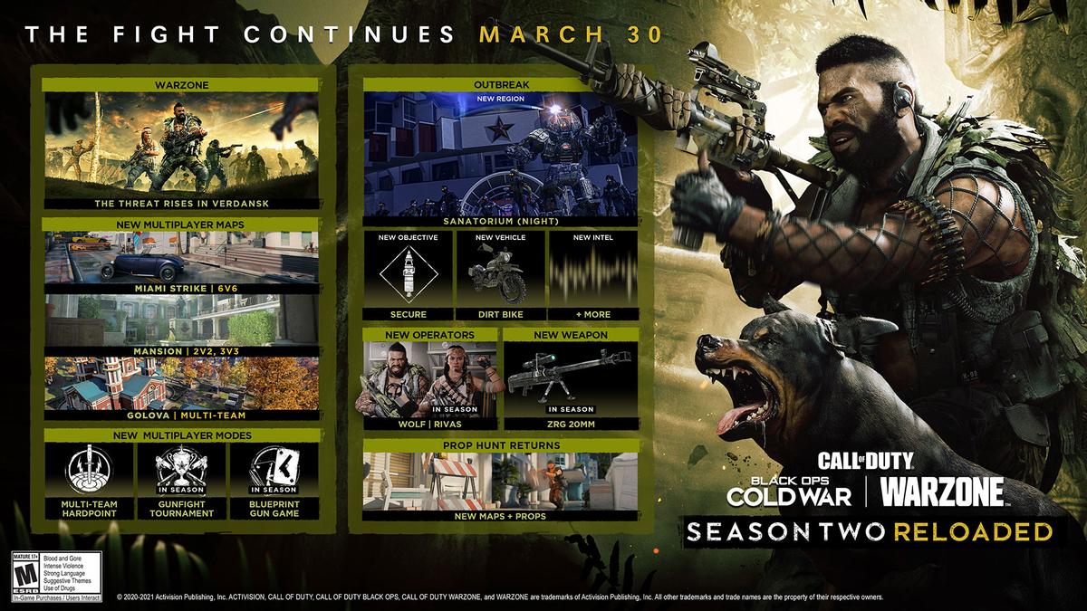 Call of Duty Black Ops Cold War - Стартовала Перезагрузка второго сезона