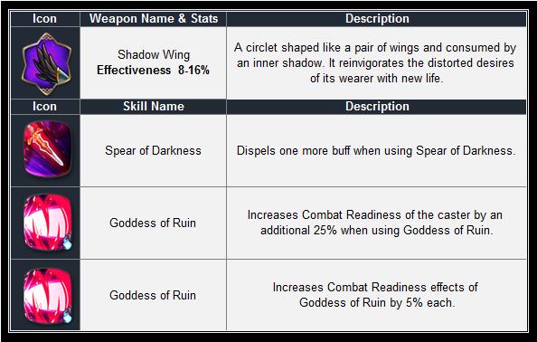 Epic Seven - Новая глава истории Убийцы Бога