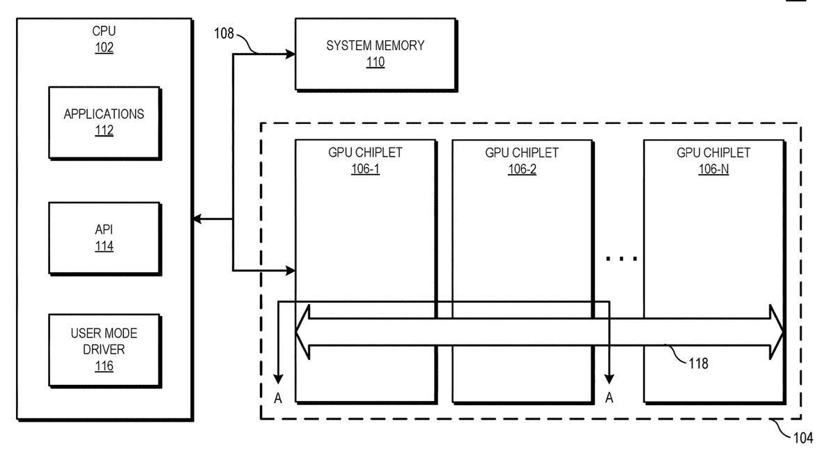 AMD запатентовала интересную технологию для будущих видеокарт