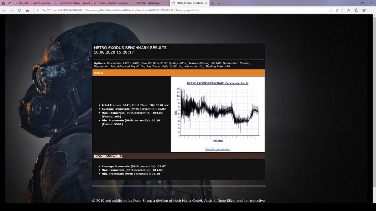 [Обзор] Игровой ноутбук ASUS ROG Strix SCAR 17 — дорого, богато и чисто по-геймерски