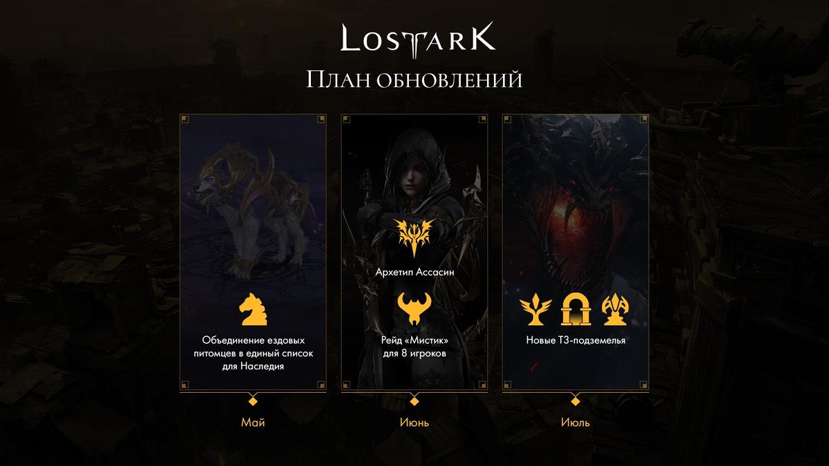 Lost Ark - превью грядущих обновлений русской версии (рейд, новые классы и другое)