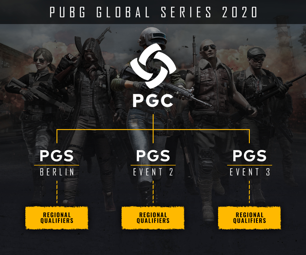 PlayerUnknown's Battlegrounds - Первый этап Global Series 2020 начнется в конце марта