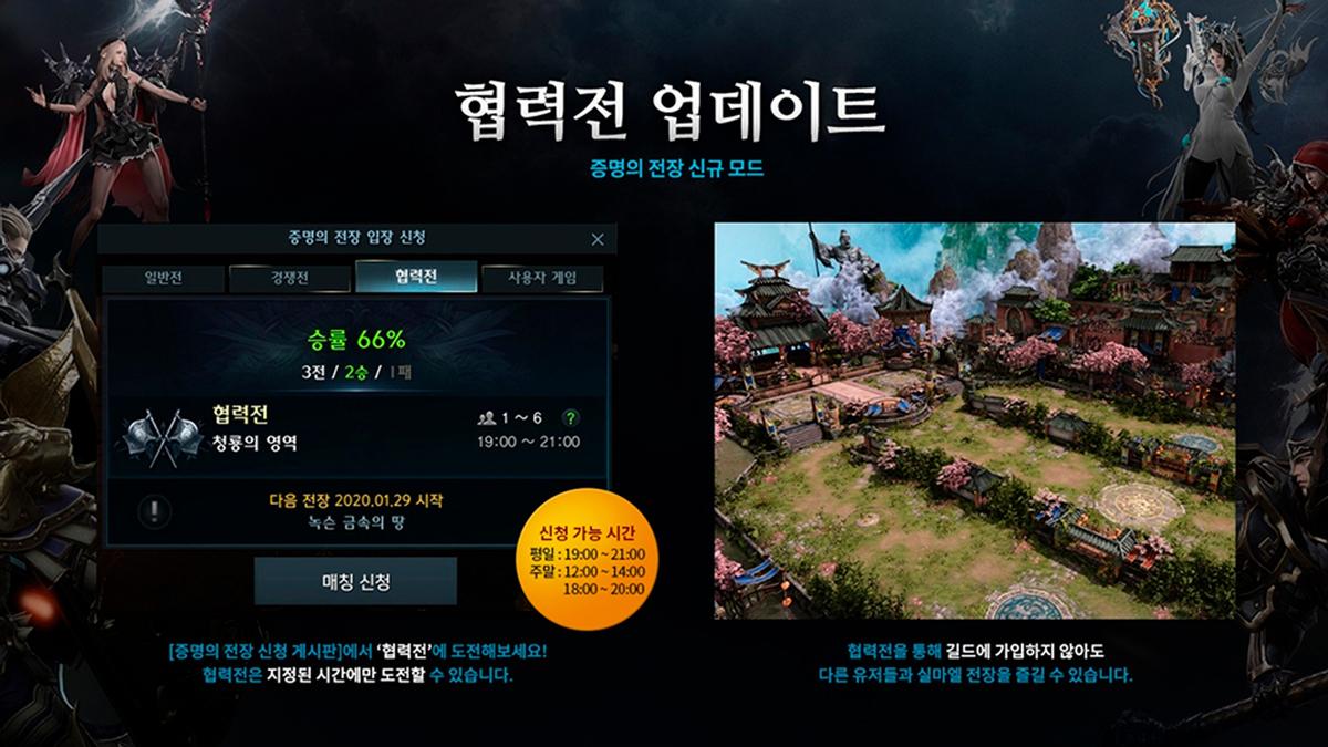 Lost Ark - изменения и новшества корейской версии за январь