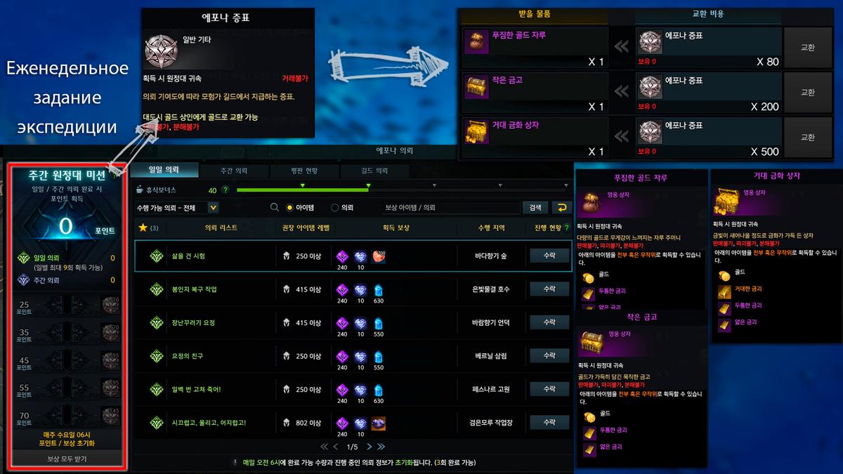 Lost Ark: второй сезон - Изменения в ключевых активностях и новые механики