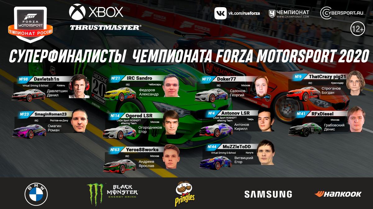 Суперфинал Чемпионата Forza Motorsport 2020