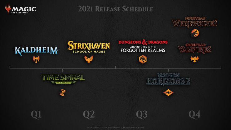 Magic: the Gathering ждут кроссоверы с «Ходячими мертвецами» и Dungeons & Dragons