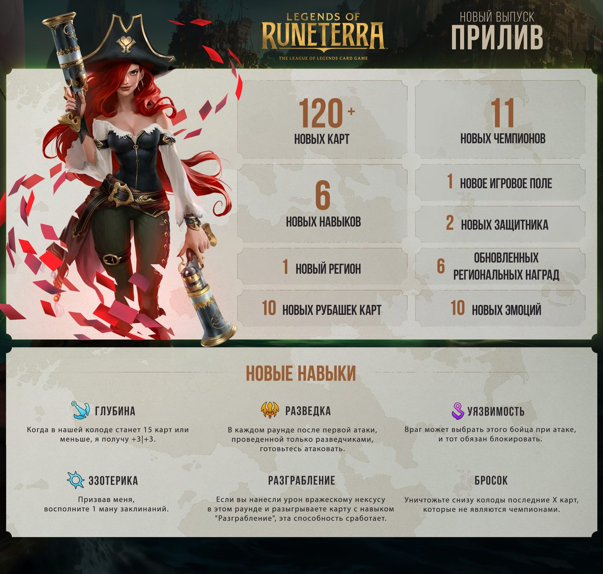 Перевод: Обзор Legends of Runeterra