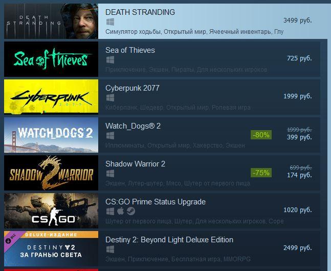Death Stranding - Игра захватила первое место в топе продаж Steam