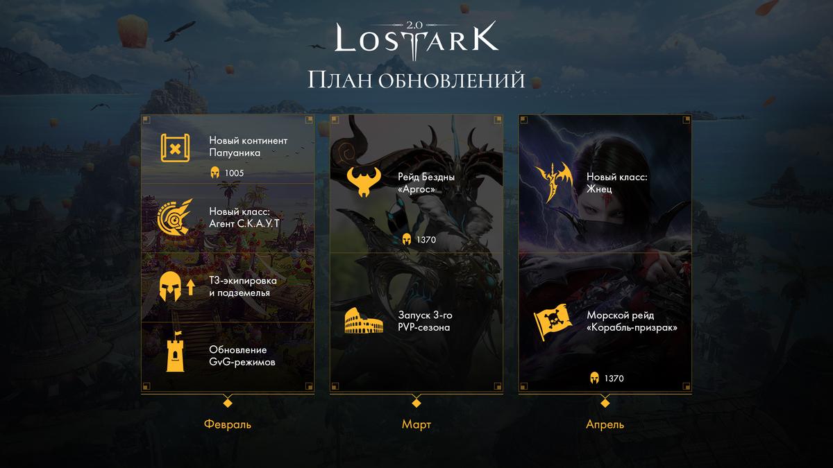 Lost Ark - Планы по выпуску контента на ближайшие несколько месяцев