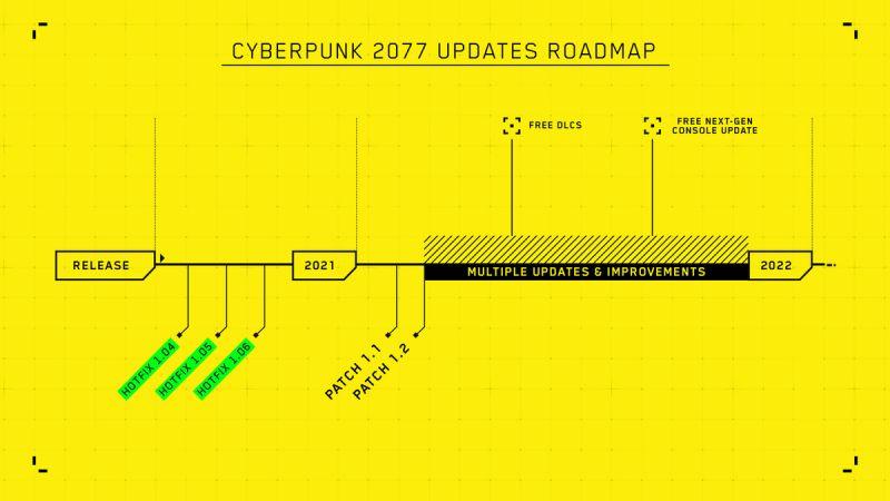 Cyberpunk 2077 - Новые детали будущего патча 1.2