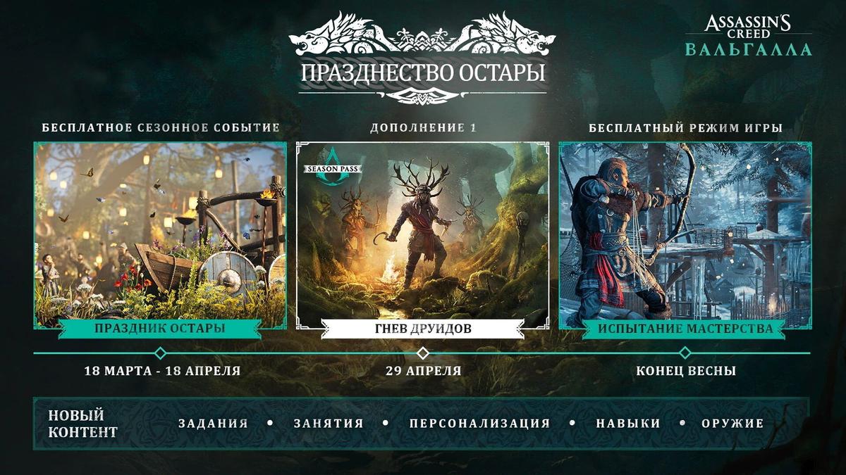 Assassins Creed Valhalla - Известна дата выхода первого крупного дополнения