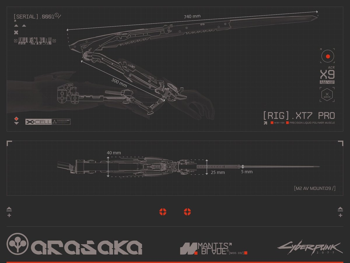 Cyberpunk 2077 - Новая информация с Night City Wire: Episode 2