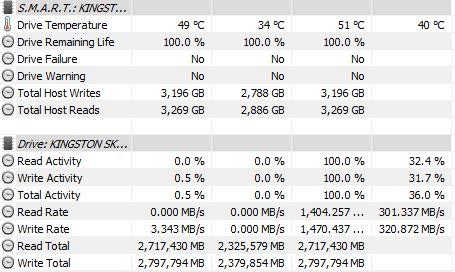 [Обзор] Kingston KC2500 NVMe SSD - топовый SSD для игр и не только