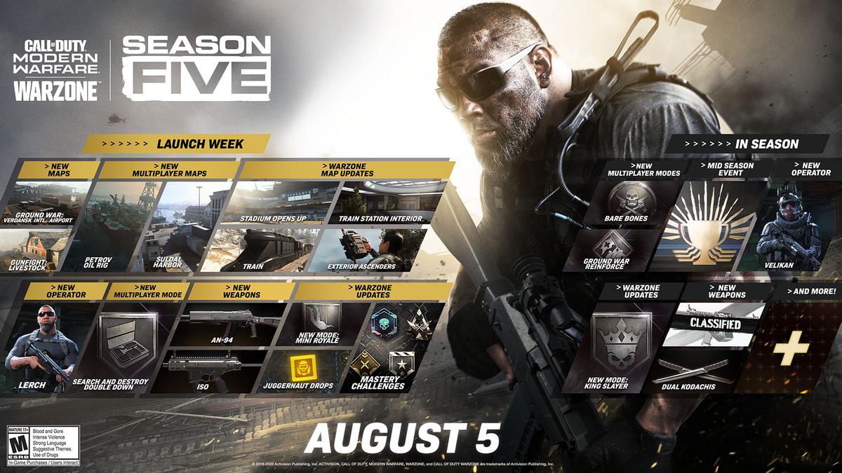 Call of Duty Modern Warfare - Трейлер боевого пропуска к старту пятого сезона