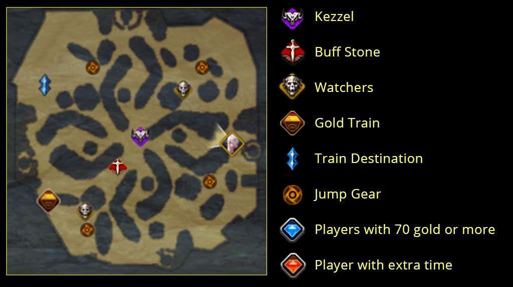 TERA Battle Arena - Подробности об игровых режимах