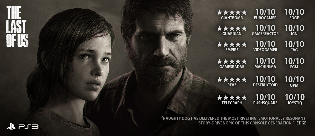 The Last of Us Part II — Игра получила только наивысшие оценки