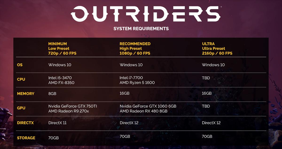 Outriders - Особенности ПК-версии игры