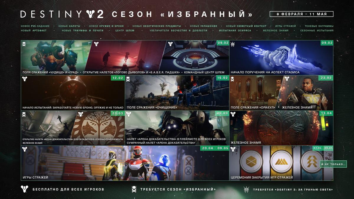 Destiny 2  Начался 13 сезон Избранный