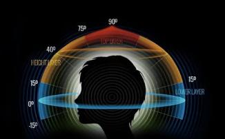 Эволюция и важность звука в видеоиграх