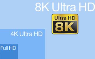 Теперь кодировать видео можно вдвое эффективнее: представлен стандарт H.266/VVC для 4K и 8K