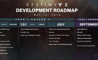 Destiny 2 - Разработчики рассказали о планах на лето