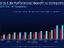 Intel демонстрирует прогресс в графике Iris Xe в играх