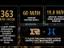 League of Legends - Финал MSI посмотрело 60 миллионов человек
