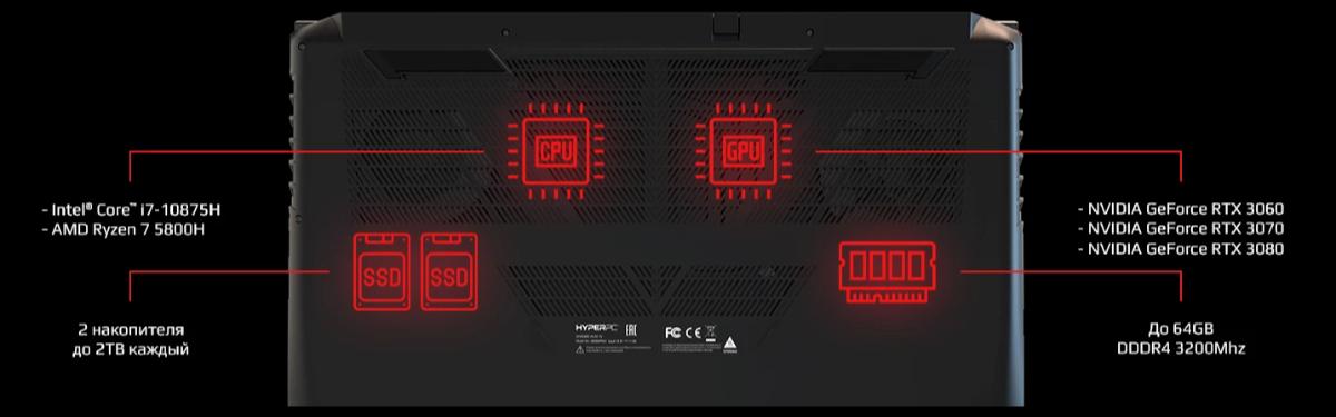 Компания HYPERPC представляет новый продукт – свой первый игровой ноутбук.